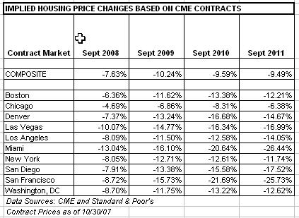 oct-07-implied-prices.jpg